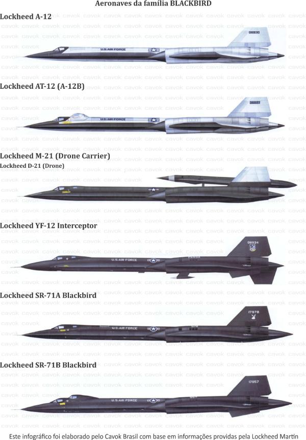 Aeronaves da família BLACKBIRD - Cavok Brasil (1)