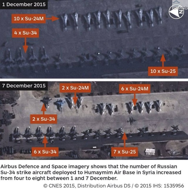 Novas fotos de satélite indicam aumento no número de bombardeiros táticos Su-34 russos implantados na Síria