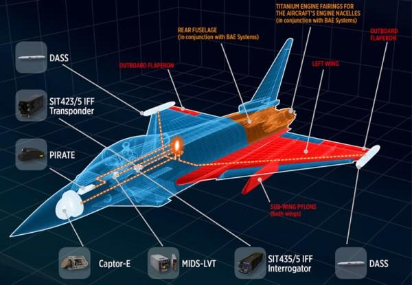 189122 1 600x415 - Começa a produção e montagem dos primeiros Eurofighters para o Kuwait