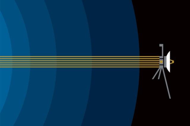 voyager2 - ESPAÇO: Voyager 2 chega ao Espaço interestelar