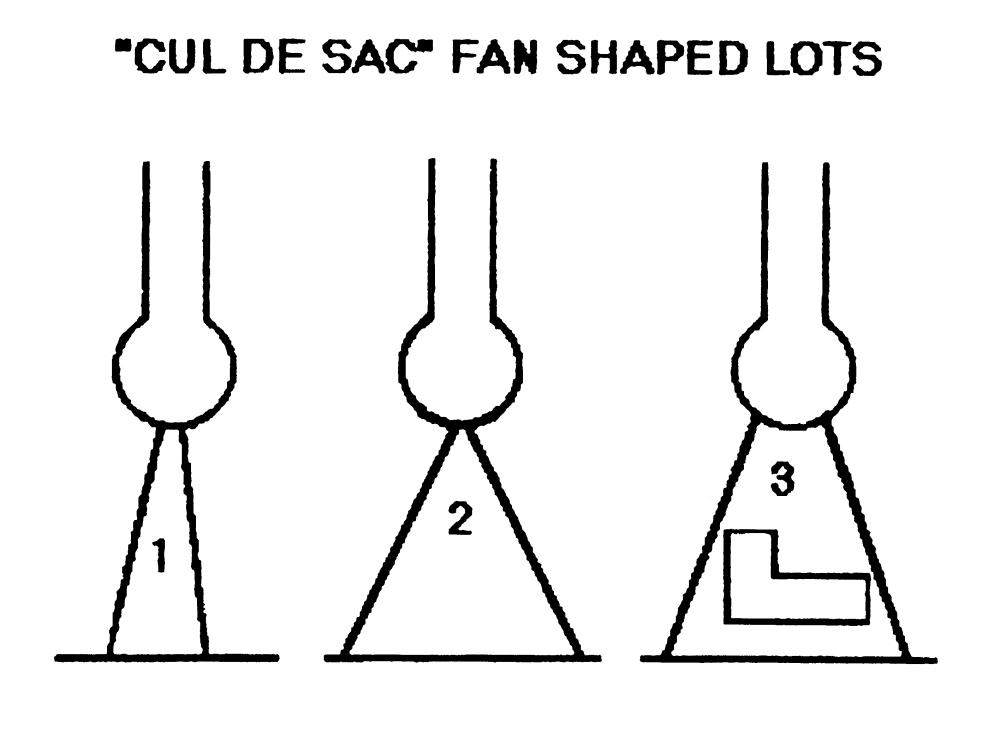 medium resolution of block diagram shape