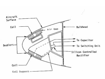 cayley aerospace
