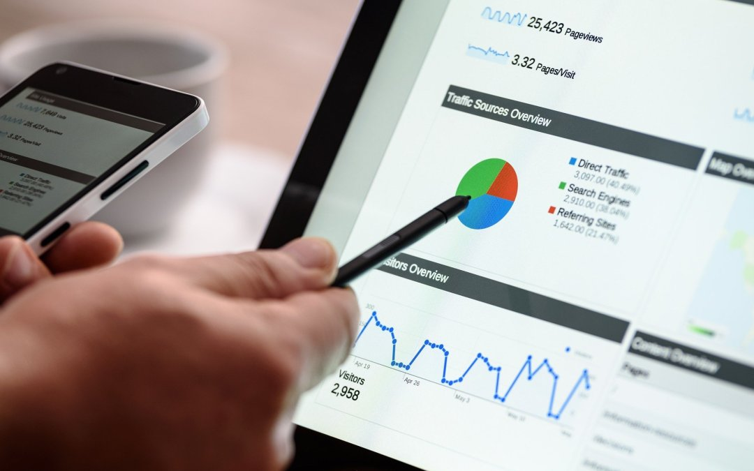 Using Social Media Analytics to Improve Your Marketing Results
