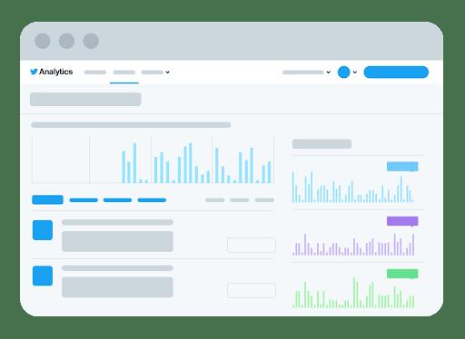 social media analytics - Twitter dashboard