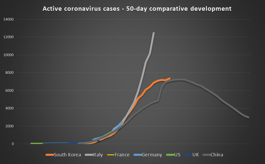 Could coronavirus trigger the next financial crisis? - Cayman Compass
