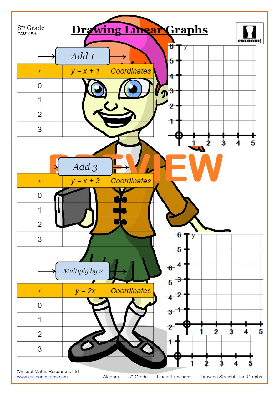 medium resolution of Linear Functions Worksheet (No. 1 Source)   Cazoom Maths