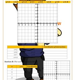 Linear Functions Worksheet (No. 1 Source)   Cazoom Maths [ 1262 x 892 Pixel ]