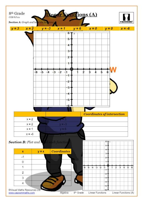 small resolution of Linear Functions Worksheet (No. 1 Source)   Cazoom Maths