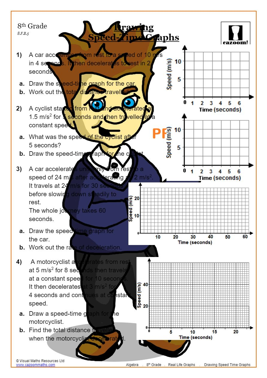 hight resolution of Real Life Graphs Worksheets with Answers  Cazoom Math