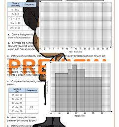 Frequency Polygon Worksheets   Common Core Histograms Worksheets [ 1262 x 892 Pixel ]