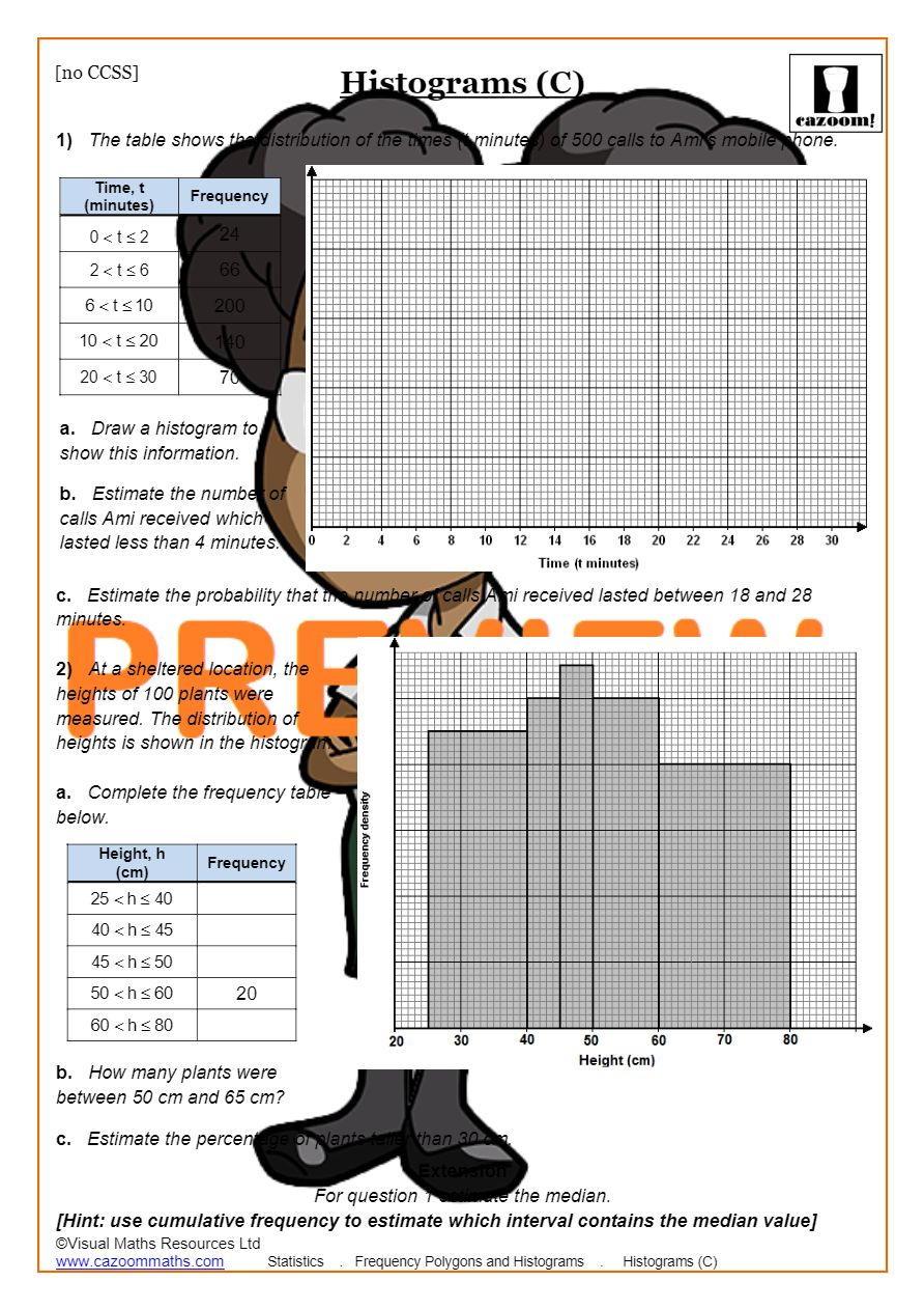 medium resolution of Frequency Polygon Worksheets   Common Core Histograms Worksheets