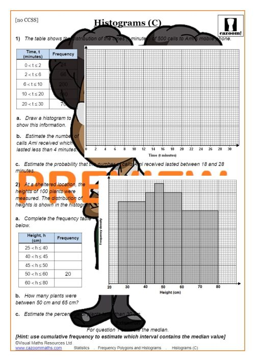 small resolution of Frequency Polygon Worksheets   Common Core Histograms Worksheets