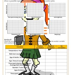Scatter Graph Worksheets with Answers   Cazoom Math Worksheets [ 1262 x 892 Pixel ]