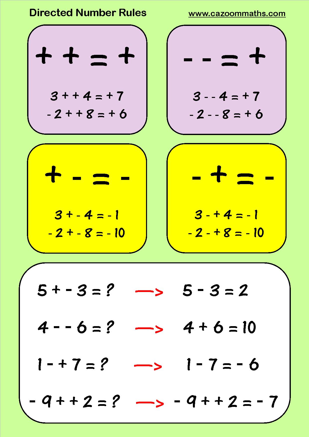 61 Free Printable Math Worksheets Negative Numbers