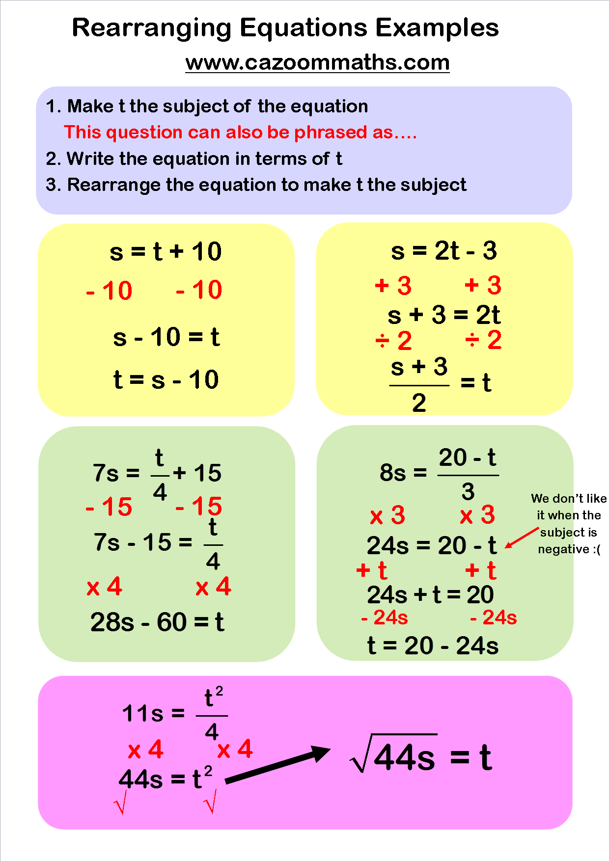 Rearranging Equations Worksheet Grade 9