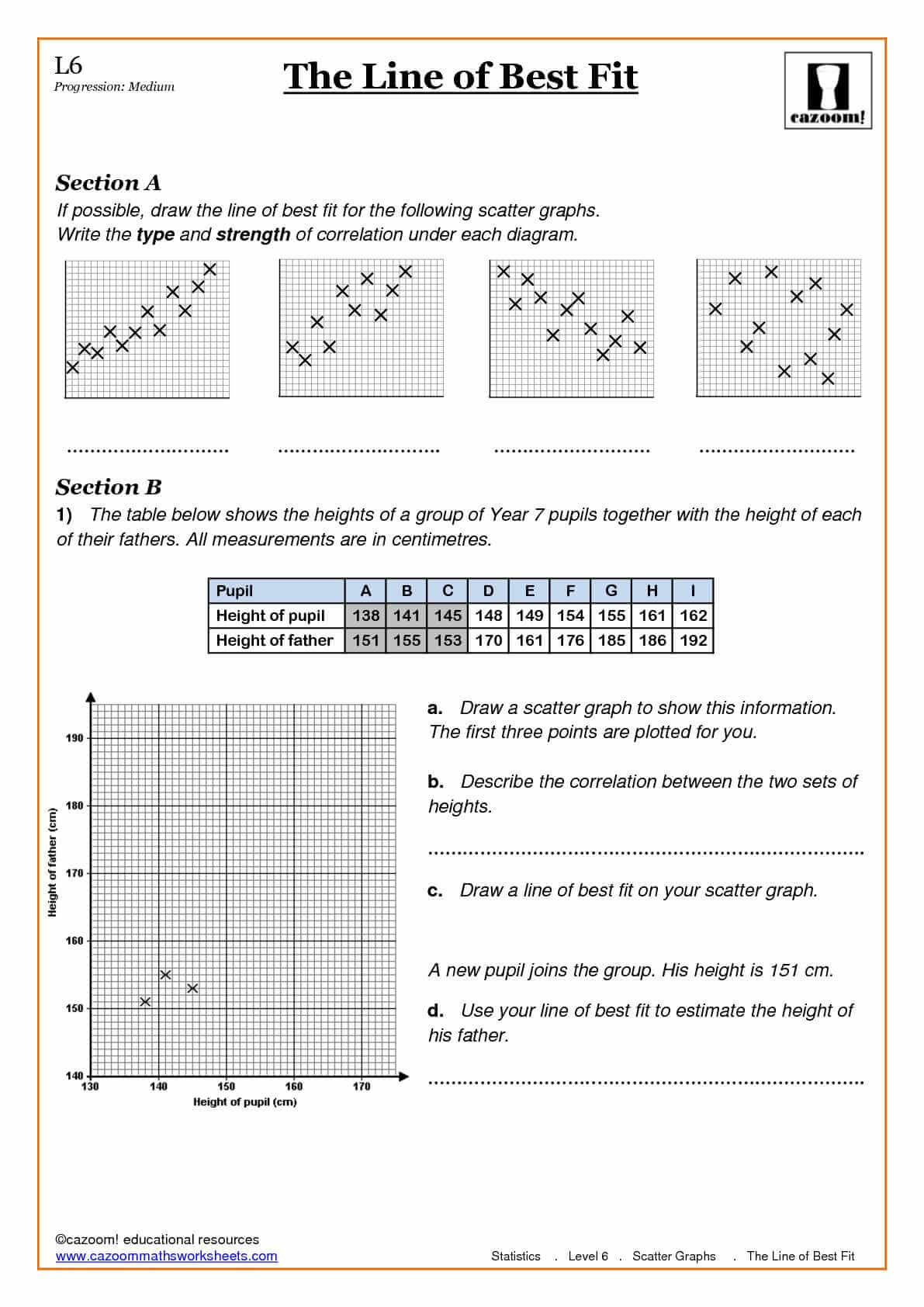 Statistics Scatter Graphs At Level Ks3 And Ks4