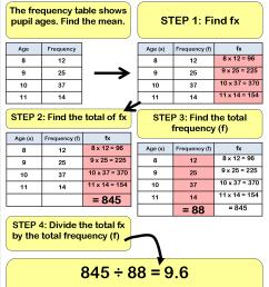 Statistics Teaching Resources   KS3 and KS4 Statistics Worksheets [ 1754 x 1240 Pixel ]