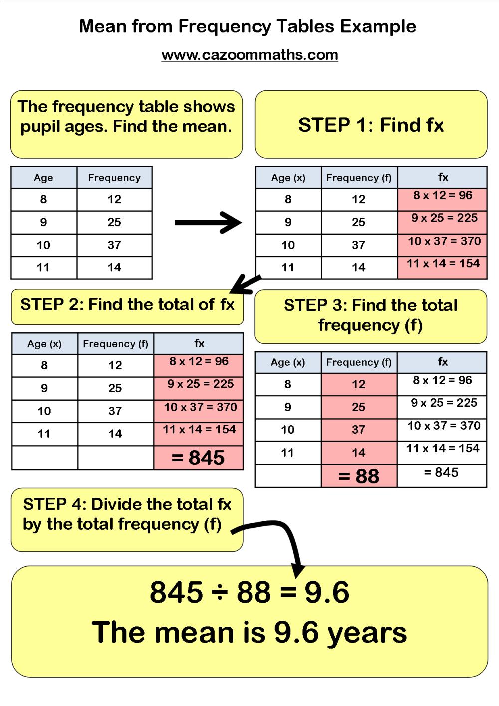 medium resolution of Statistics Teaching Resources   KS3 and KS4 Statistics Worksheets