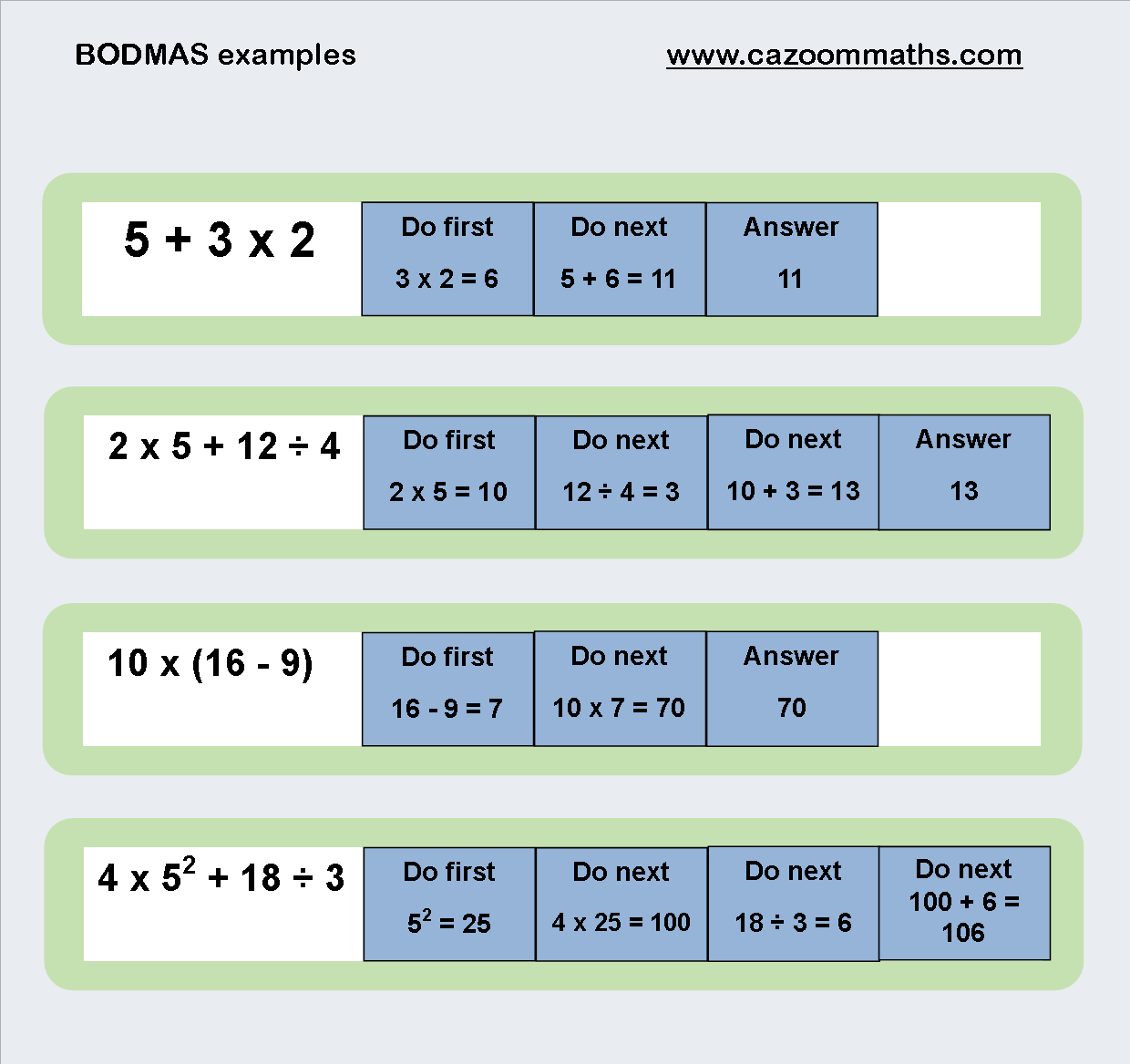 Examples Of Bodmas In Maths