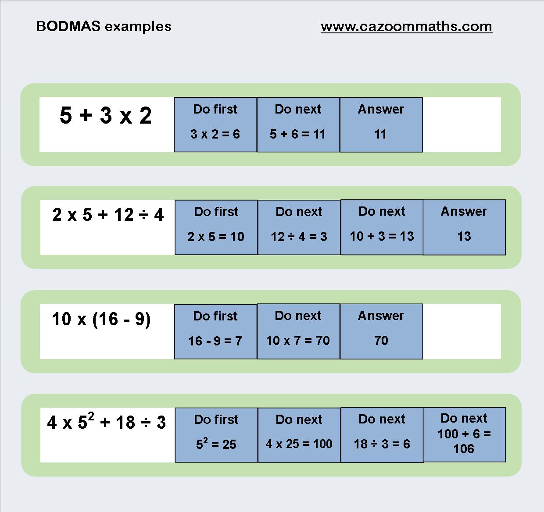 hight resolution of Fun Algebra Worksheets   KS3 and KS4 Algebra Maths Resources