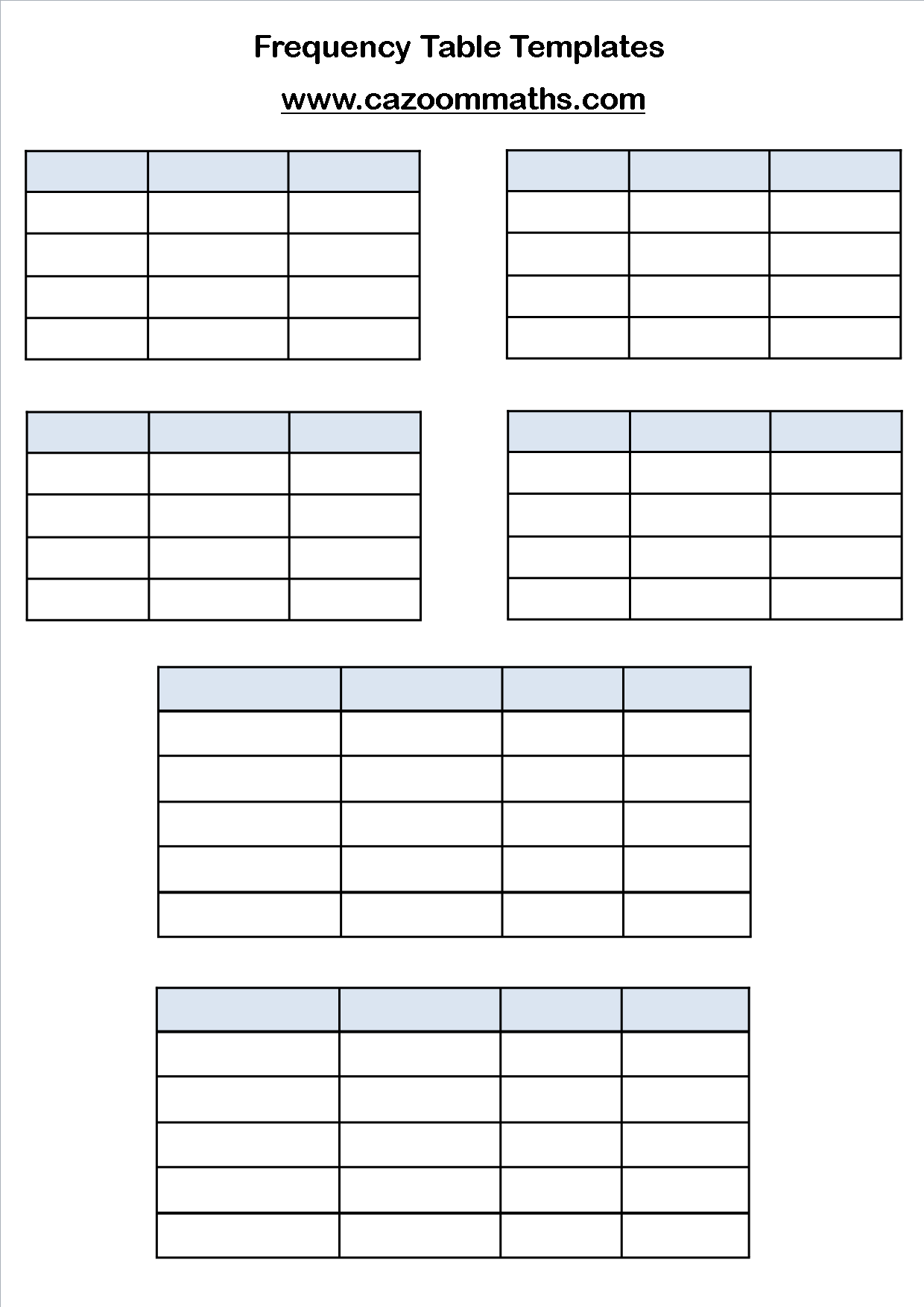 Math Frequency Table Worksheets