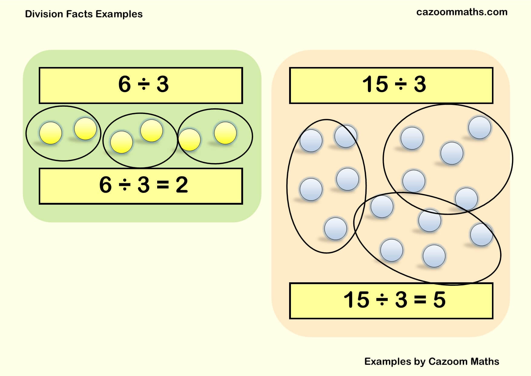 Division Facts Example