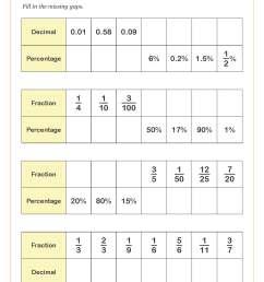 Year 9 Maths Worksheets   Printable Maths worksheets [ 3494 x 2398 Pixel ]