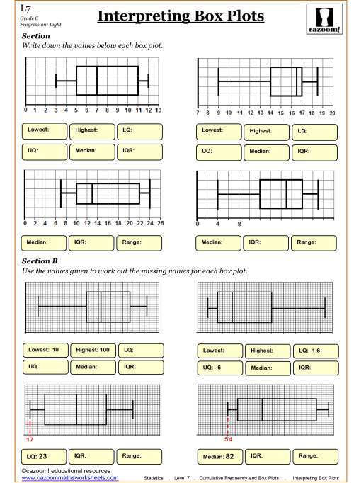 small resolution of Year 9 Maths Worksheets   Printable Maths worksheets