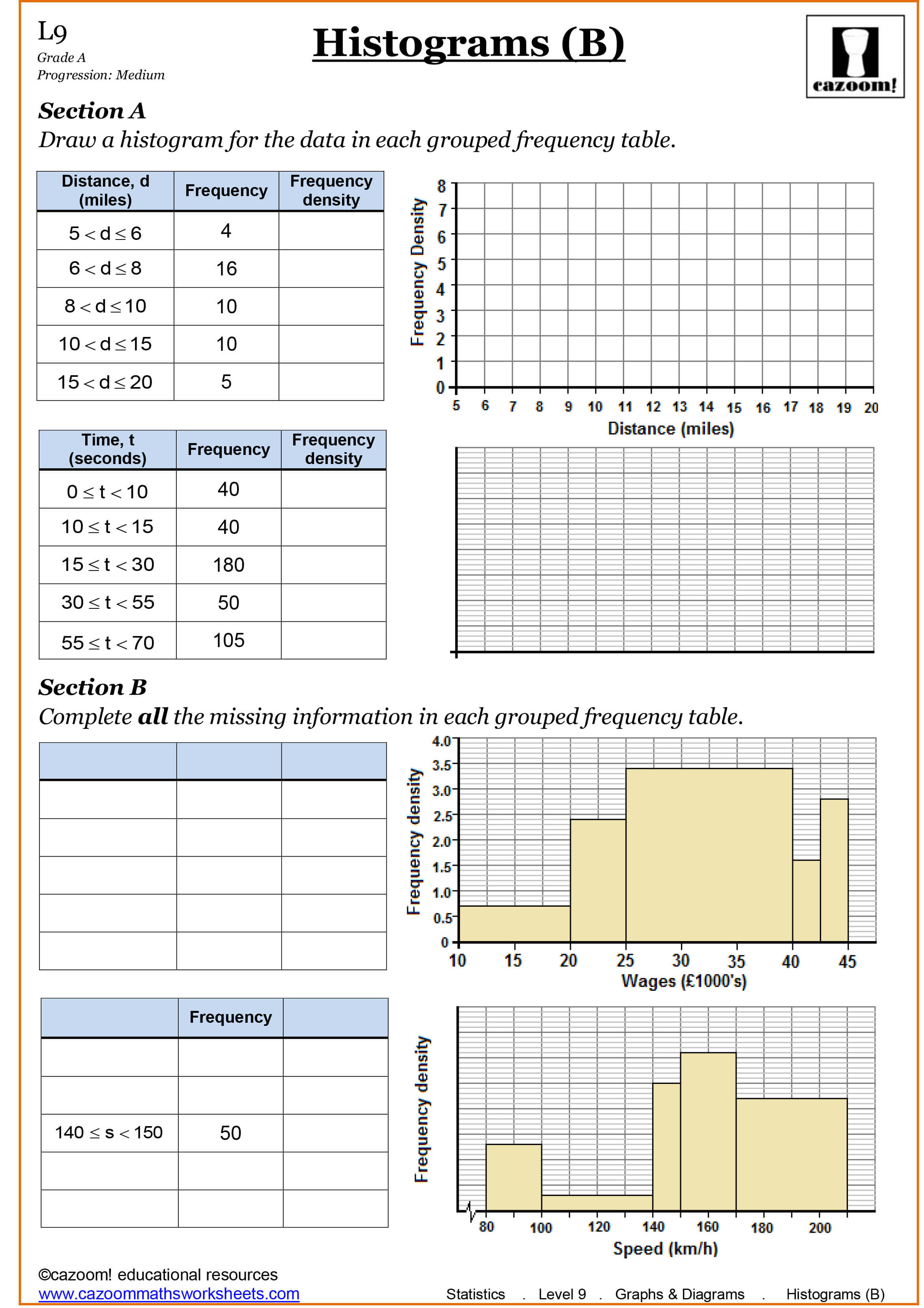 39 Maths Worksheets Level 1 Printable Zip Docx