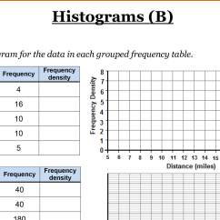 Statistical Analysis Graphs And Diagrams Home Wiring 3 Way Switches Worksheet Histograms Worksheets Grass Fedjp
