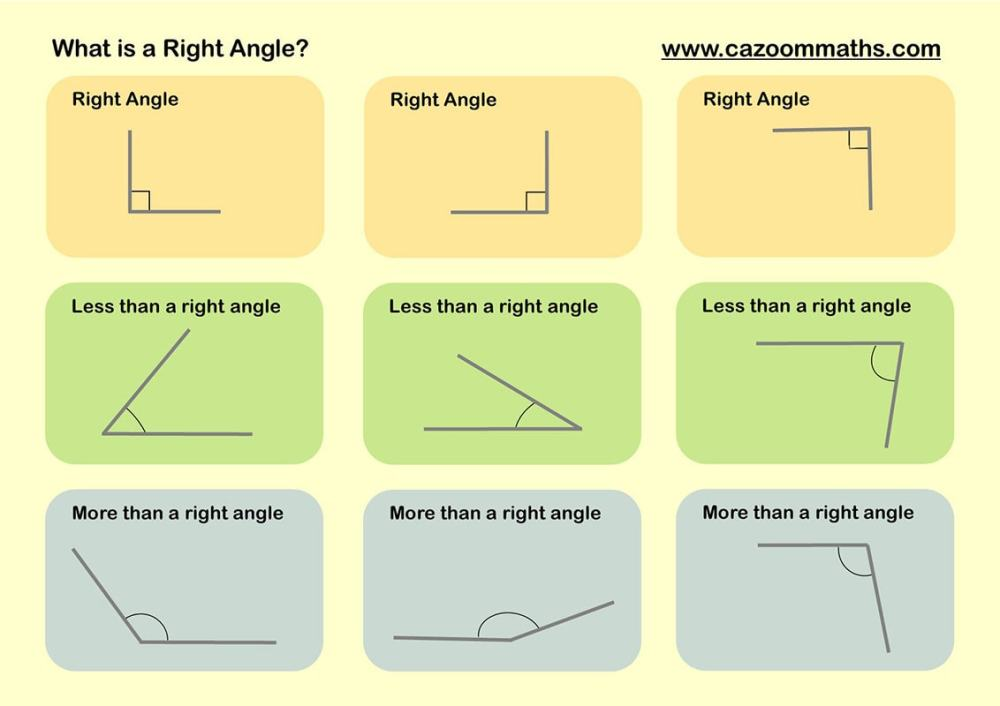 medium resolution of Lines and Angles Worksheets   Cazoom Maths Worksheets