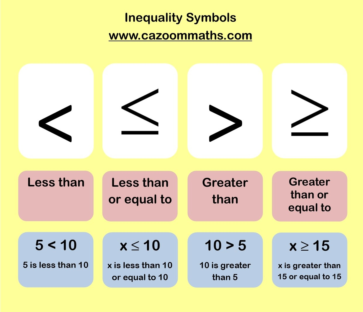 hight resolution of Common Core Aligned Inequalities Worksheets   Cazoom Math