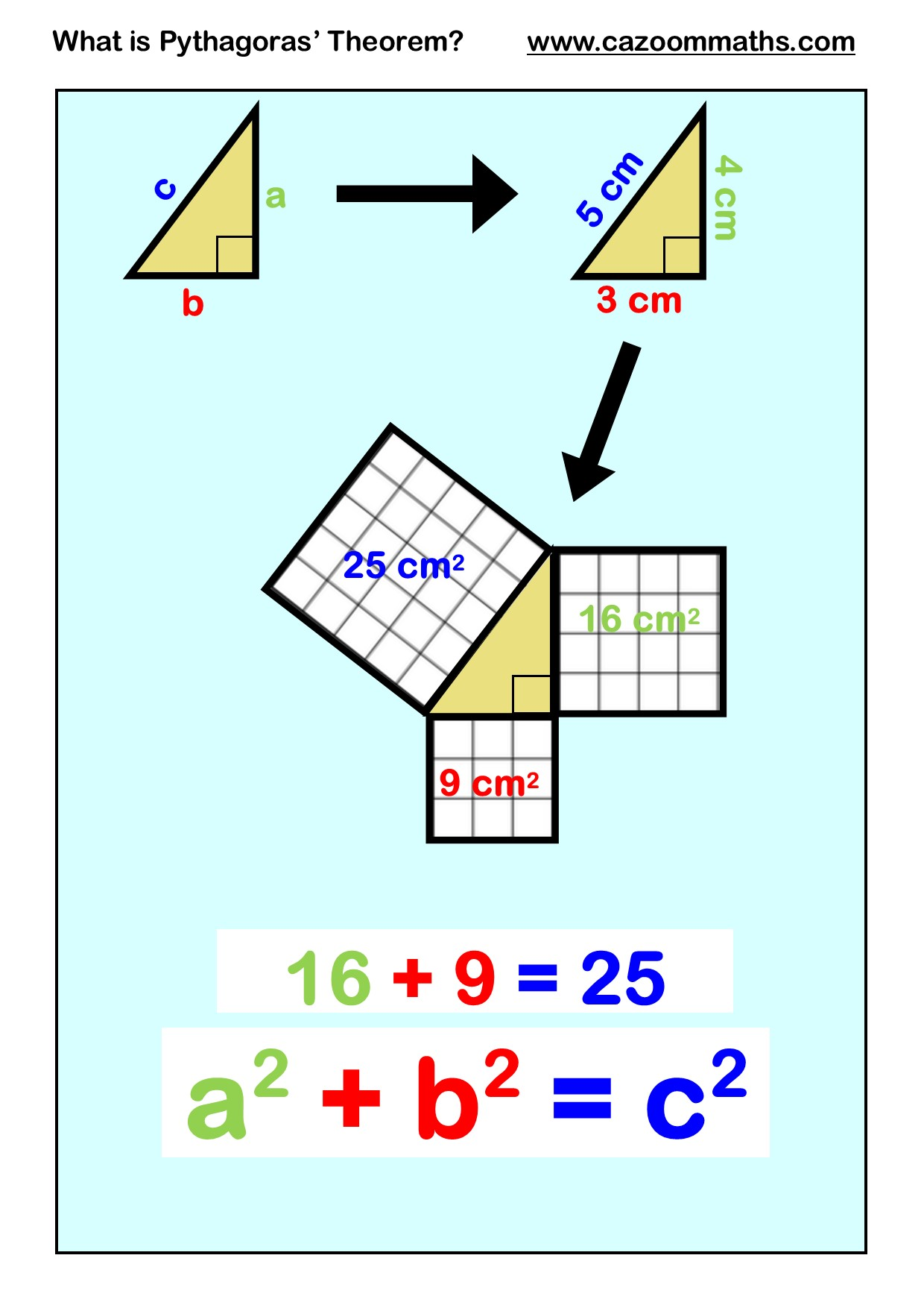 Pythagoras Worksheets