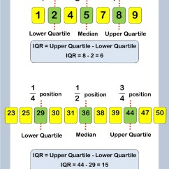 Stem And Leaf Diagram Worksheet 1995 Honda Accord Wiring Diagrams Ks3 Ks4 Maths Worksheets