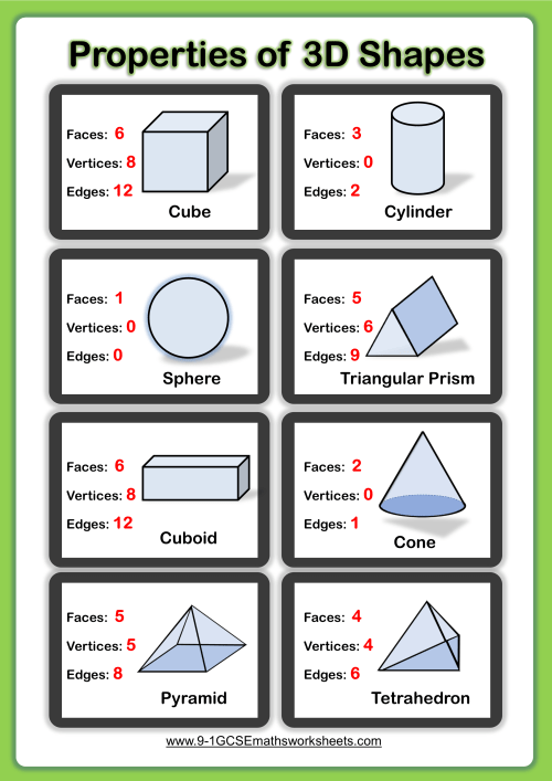 small resolution of 3D Shapes Worksheets - New \u0026 Engaging   Cazoomy