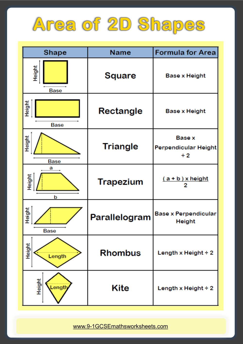 medium resolution of Area Of 2d Shapes Worksheets - New \u0026 Engaging   Cazoomy