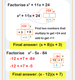 Solving Quadratic Equations Worksheets - New \u0026 Engaging   Cazoomy [ 3508 x 2480 Pixel ]
