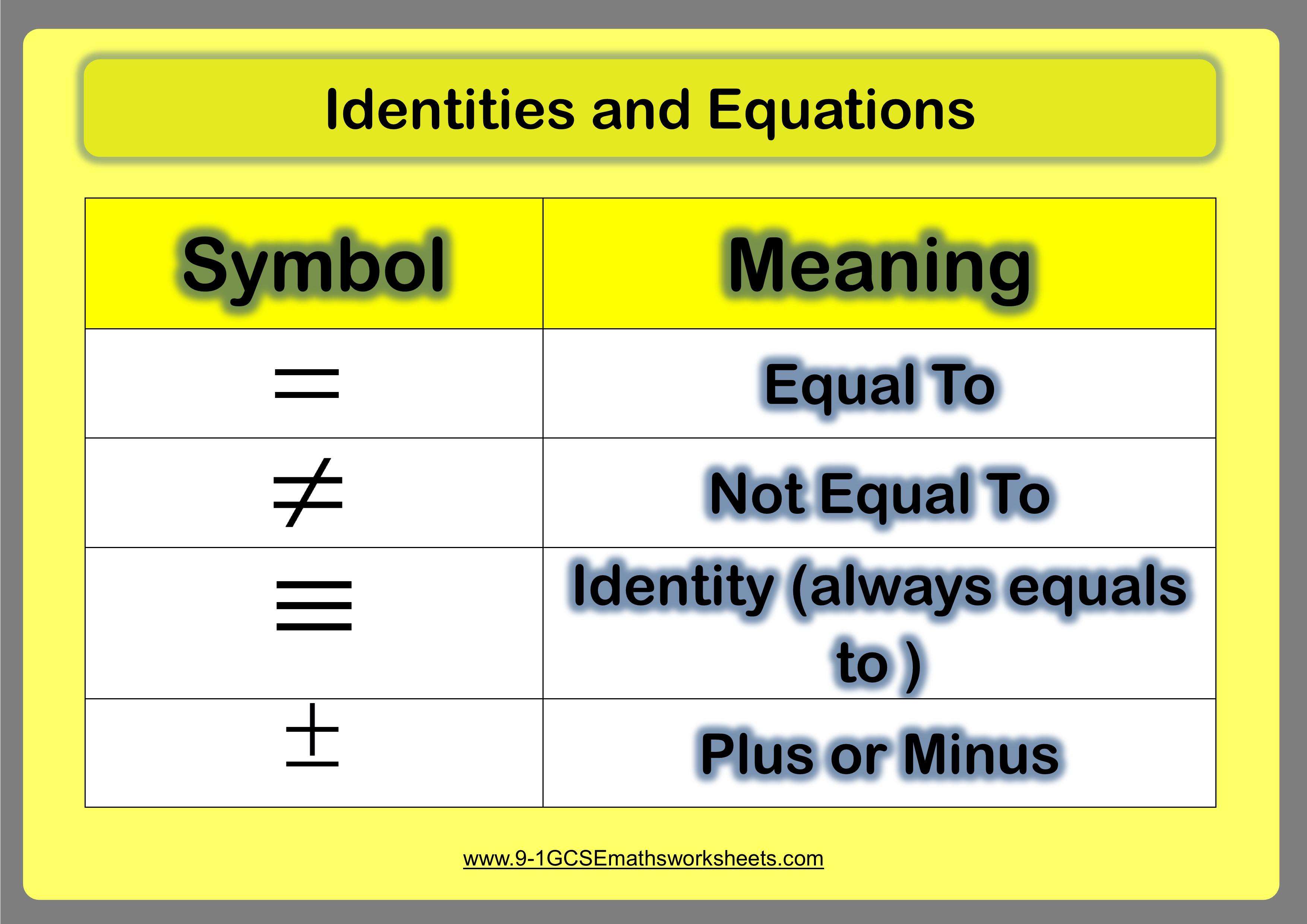 Identities Maths Worksheets