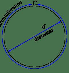Circles Worksheets - New \u0026 Engaging   Cazoomy [ 1200 x 1200 Pixel ]