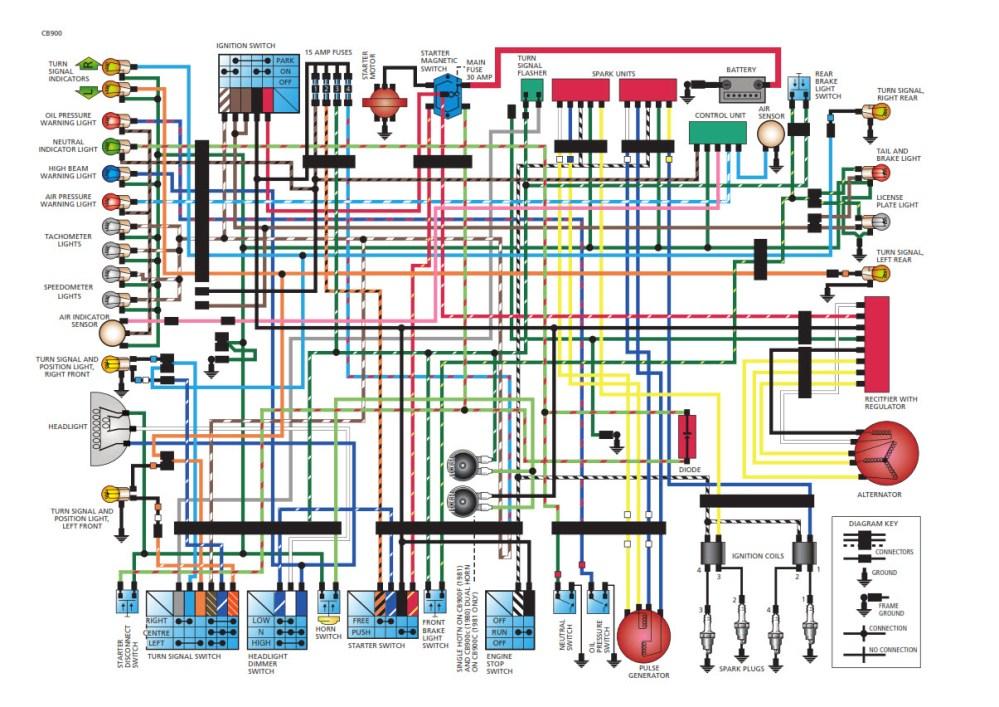 medium resolution of cb900f wiring diagram wiring diagram priv honda 919 wiring diagram