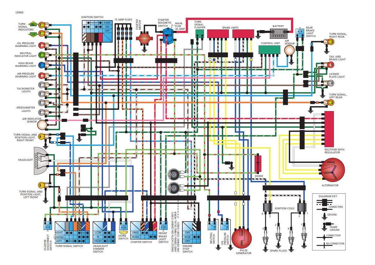hight resolution of cb900f wiring diagram wiring diagram priv honda 919 wiring diagram