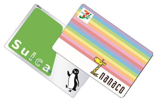 nanaco・Suicaへのチャージでポイントが付与されるカード