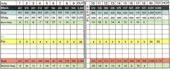 Chequamegon Bay Golf Course Scorecard