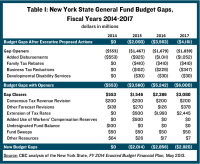 new york state tax tables | Brokeasshome.com