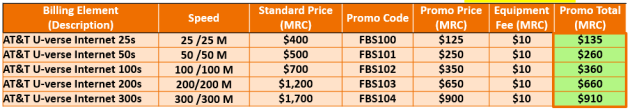 att-march-april-may-2015promos