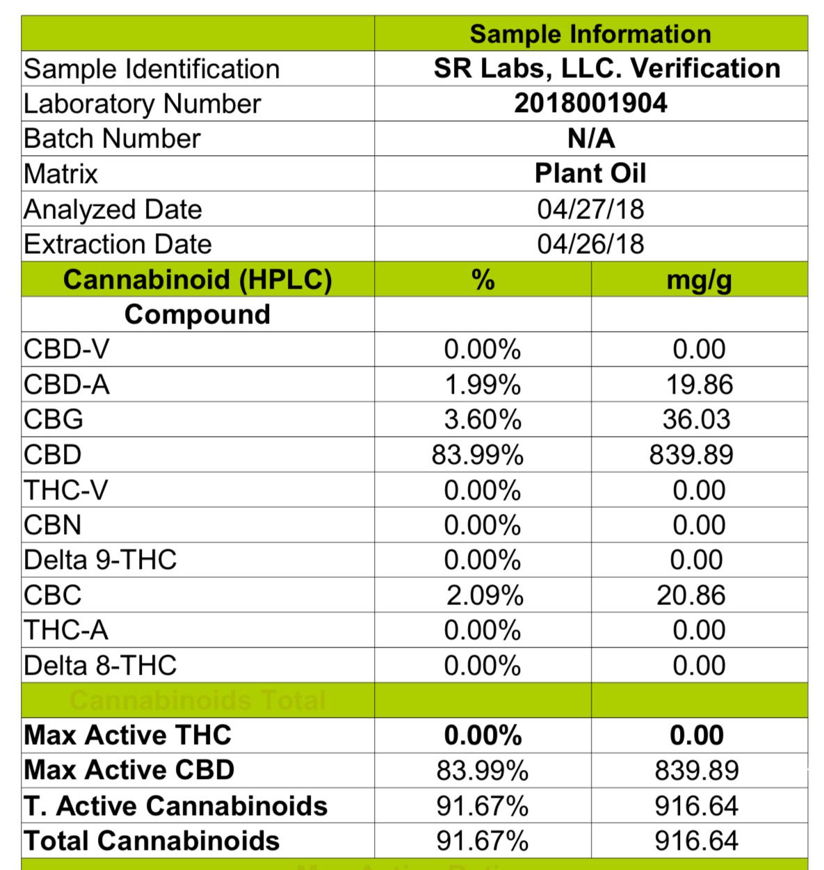 Natural CBD17 Serum (Hemp Oil) - 600mg