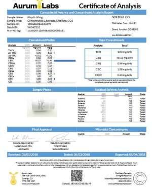 Floyd's of Leadville CBD Full Spectrum Softgel 50mg/30ct