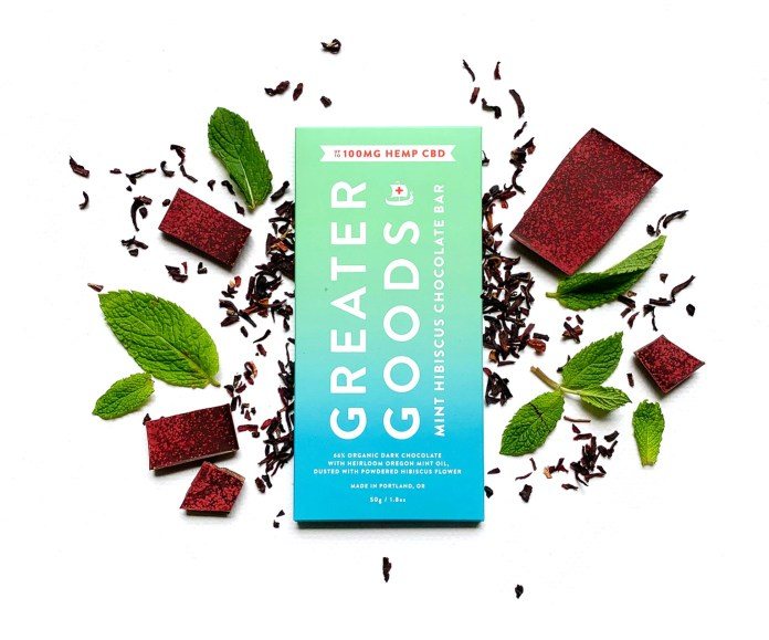 Greater Goods-Mint Hibiscus Bar-package-CBD products-CBDToday