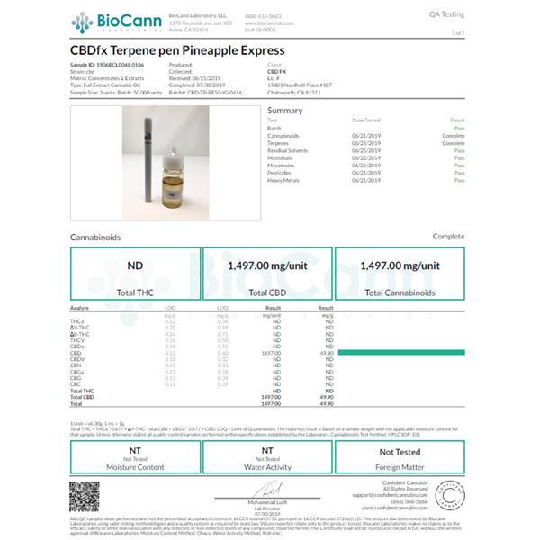 CBDfx Terpene pen Pineapple Express Lab Report