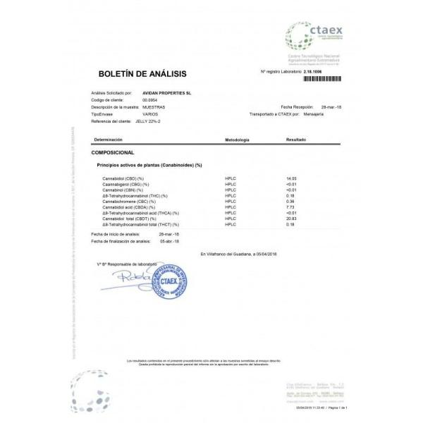 CBD Jelly Chocolate Lab Certificate
